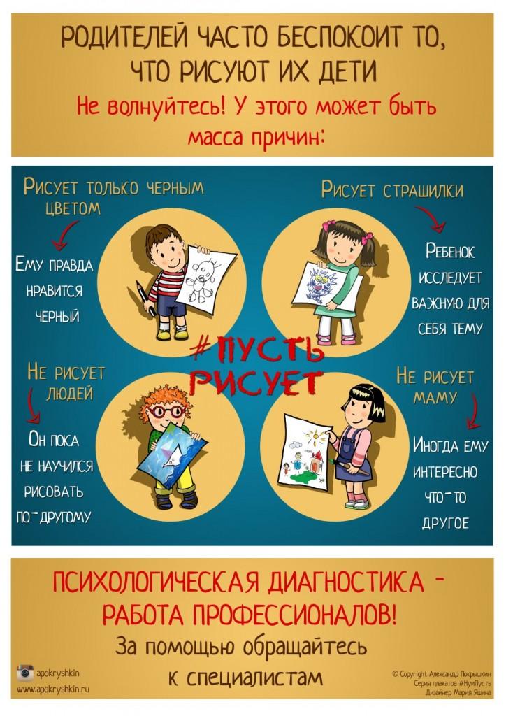 плакат детского психолога Александра Покрышкина для родителей